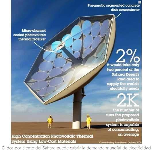IBM concentrador de energia solar