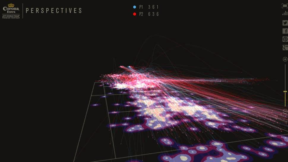 Cada punto de un juego de tenis se puede visualizar en 3D