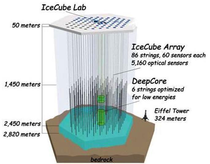 Telescopio subterráneo puede haber descubierto el primer neutrino cósmico