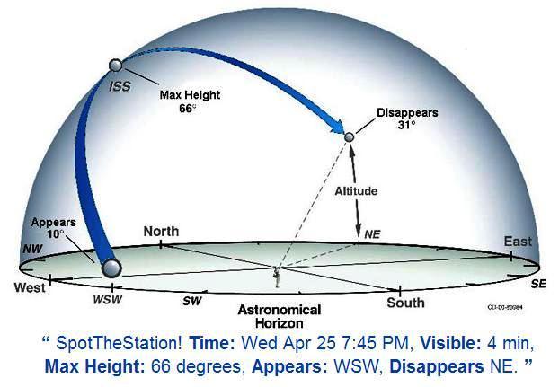 La NASA le puede avisar cuándo será visible la Estación Espacial en su área