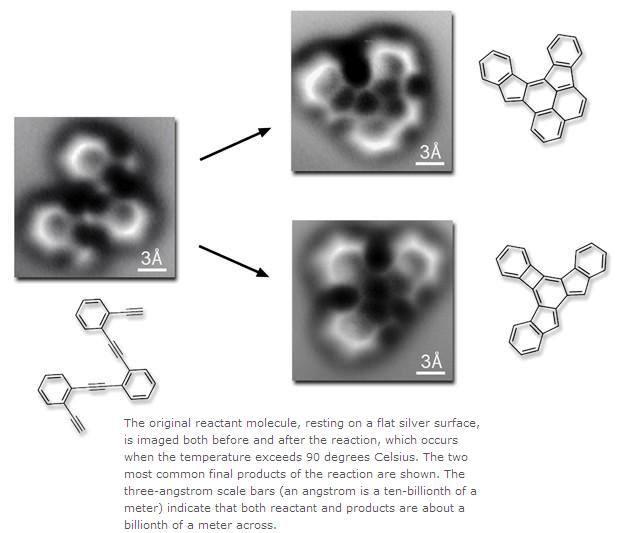 Científicos logran fotografiar moléculas formando enlaces atómicos