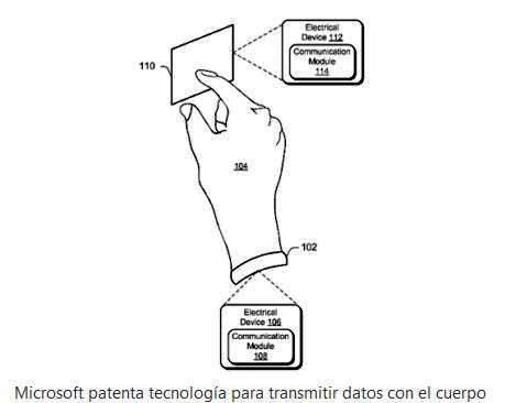 Microsoft patenta tecnología para transmitir datos usando el cuerpo humano