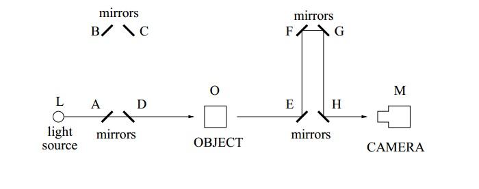 """Con espejos se pueden crear """"agujeros en el tiempo"""" de cualquier duración"""