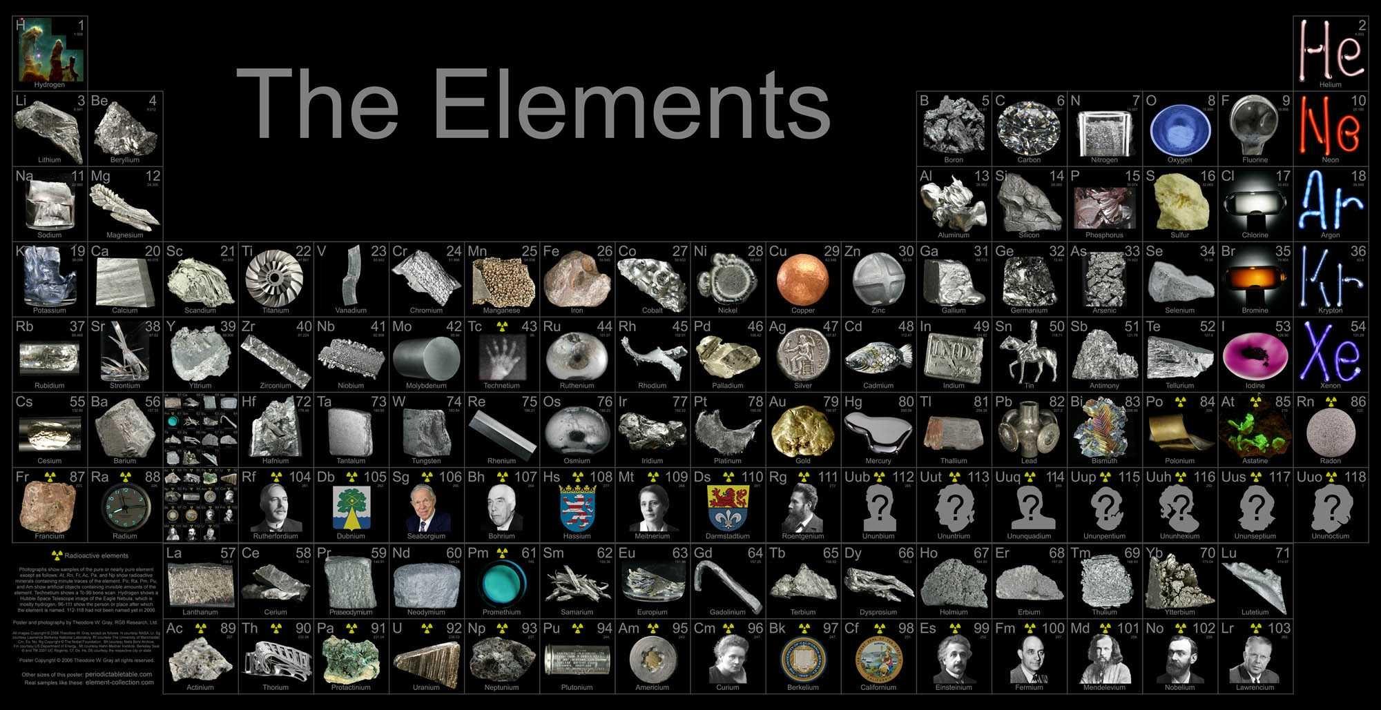 Descubren el elemento químico 115