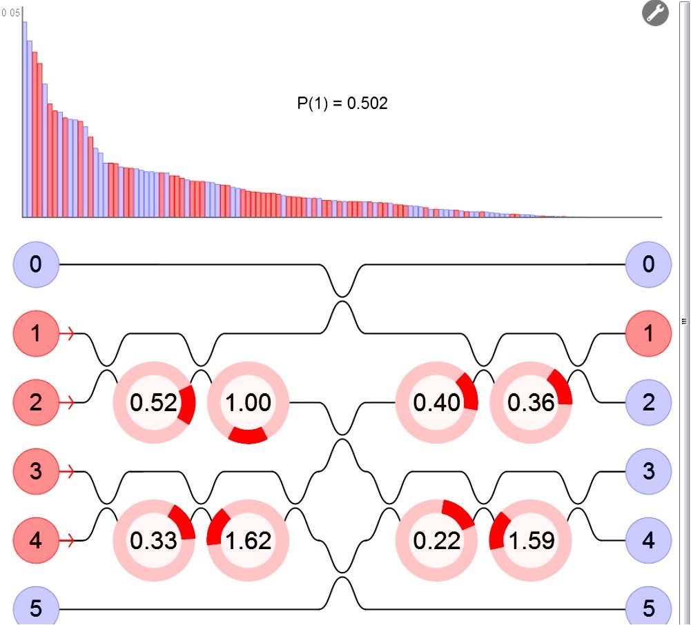 Acceso en línea gratuito a un simulador de computador cuántico