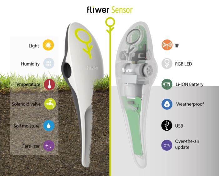 Sensor para controlar el crecimiento de sus plantas