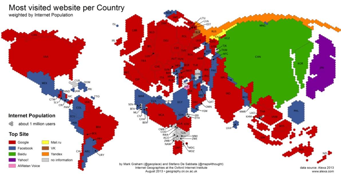 Los sitios webs más visitados en el mundo, país por país