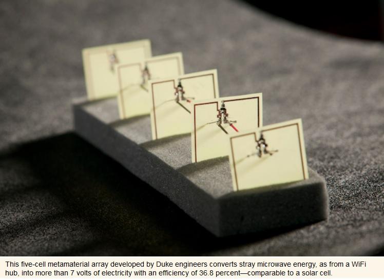 Dispositivo que convierte Wi-Fi en electricidad