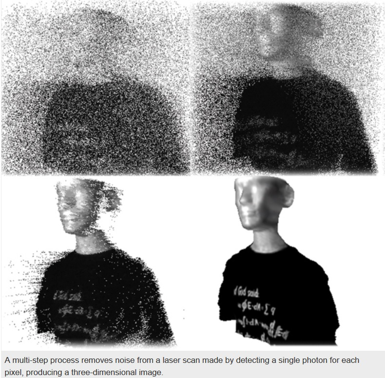 Logran tomar imágenes 3D en completa oscuridad