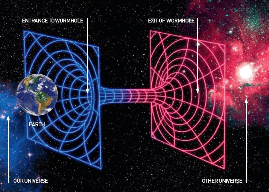 Posible relación entre el entrelazamiento cuántico y los agujeros de gusano