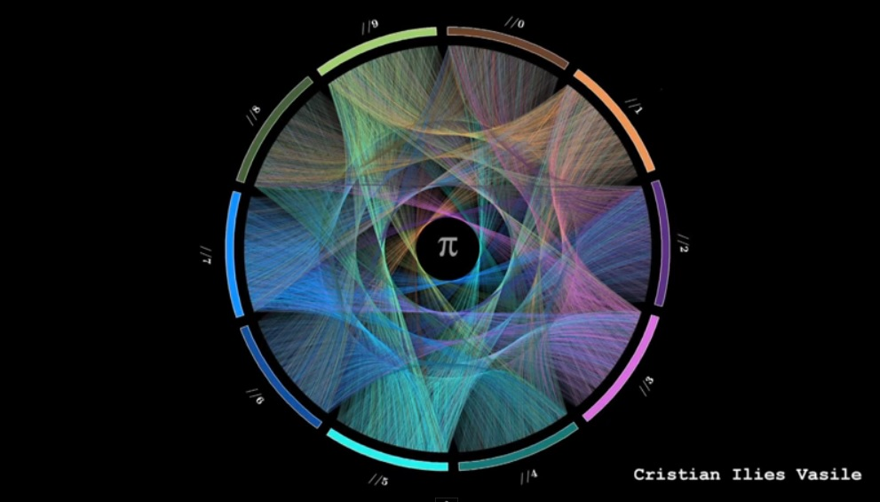 Una nueva manera de ver el número Pi