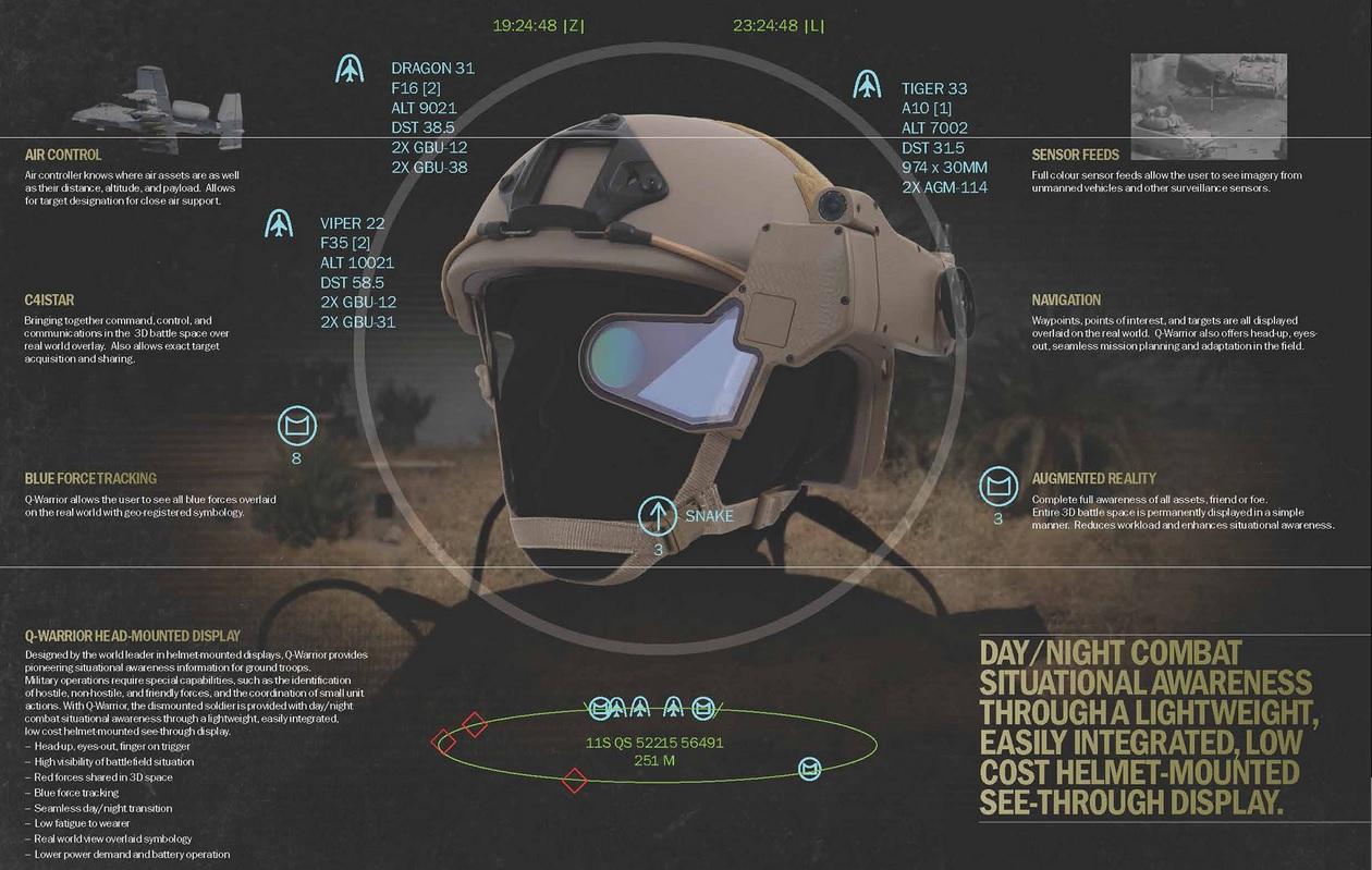 Soldados del futuro contarán con un visor a color con información en tiempo real