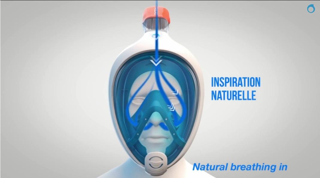 Máscara de esnórquel que le permite respirar como si estuviese fuera del agua