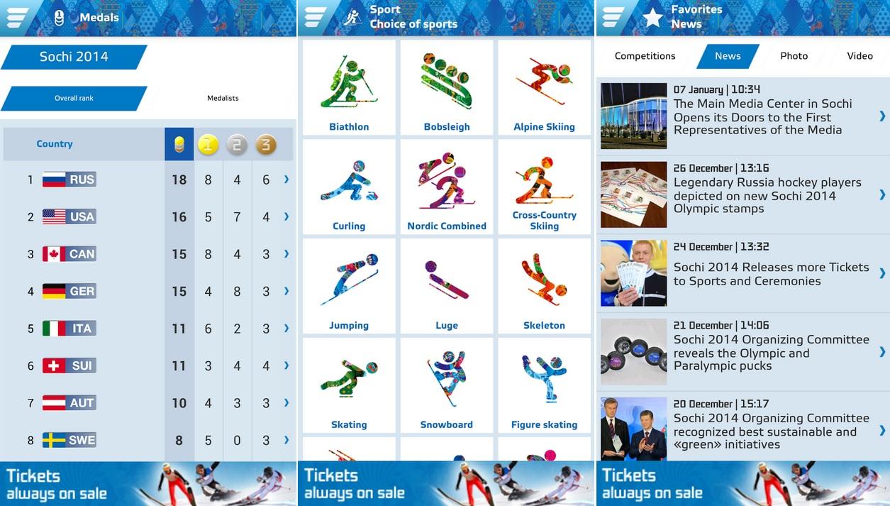 Siga Los Juegos Olimpicos De Invierno 2014 Gratis Para Iphone Ipad
