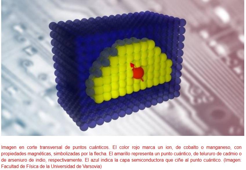Trabajan en sistemas electrónicos capaces de operar a la escala de 1 átomo