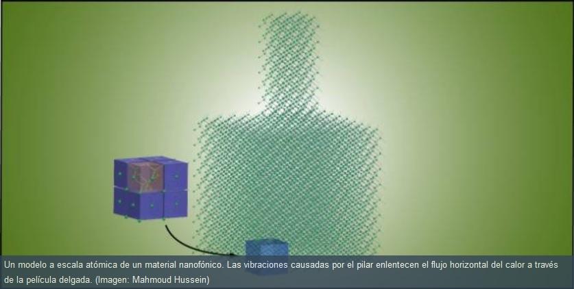 Mejora espectacular en la conversión de calor en electricidad
