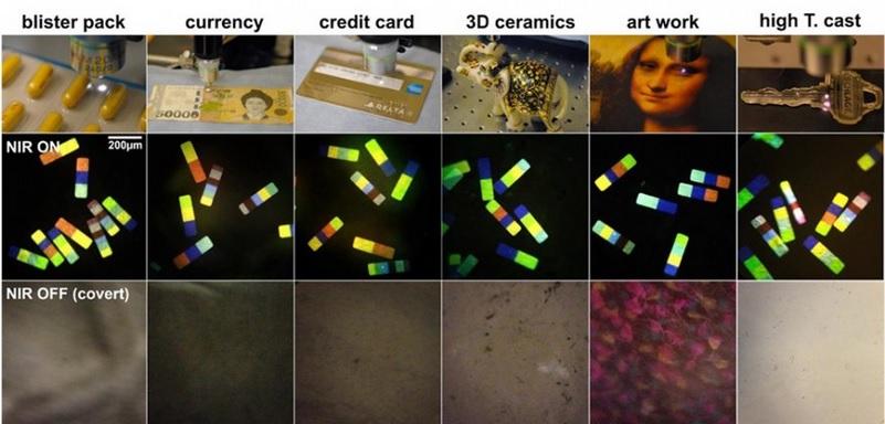 Micropartículas leídas por un teléfono para autentificar objetos