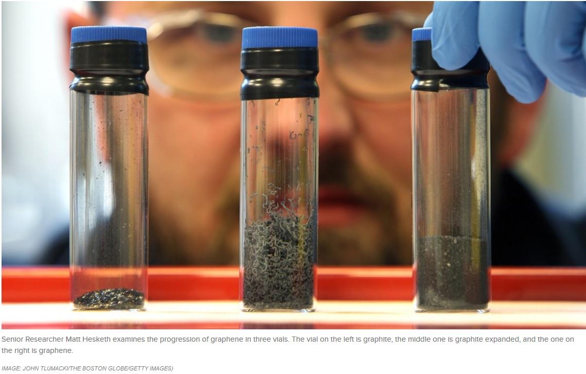 Importante avance de Samsung en la producción de grafeno