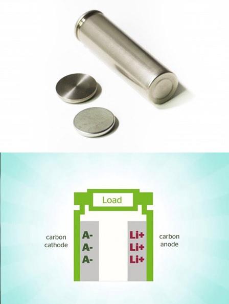 Desarrollan batería de carbono dual 20 veces más rápida que las actualmente usadas en autos eléctricos