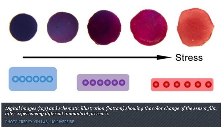 Pintura con nanopartículas de oro cambia de color al contacto