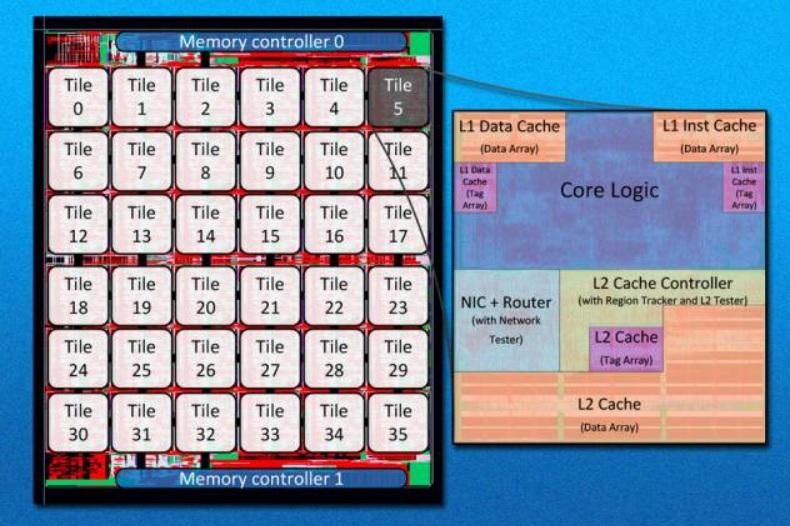 MIT crea un prototipo de chip de 36 núcleos