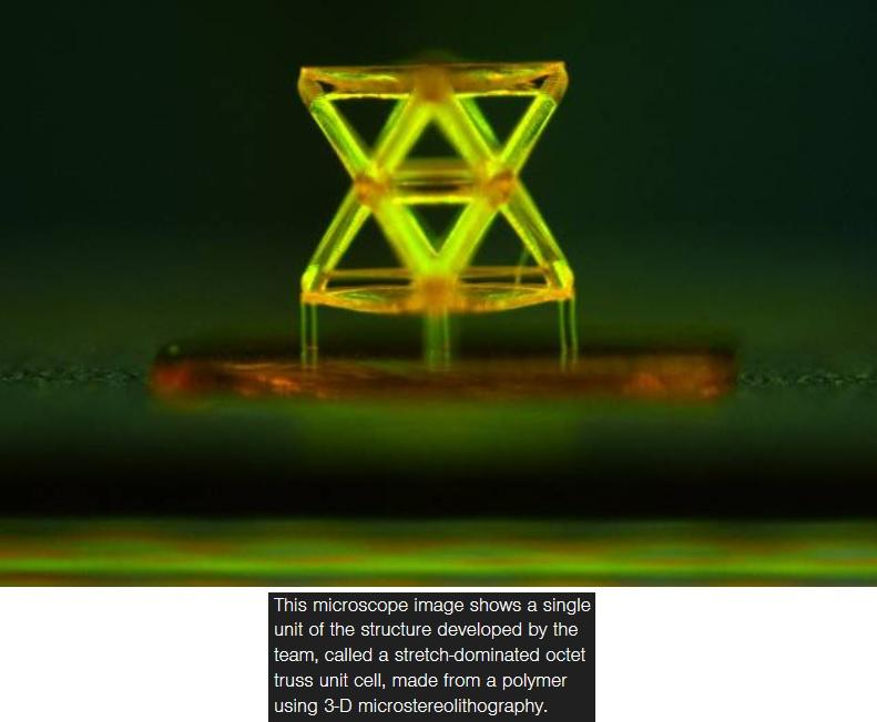 Nuevo nanomaterial soporta 160 mil veces su propio peso