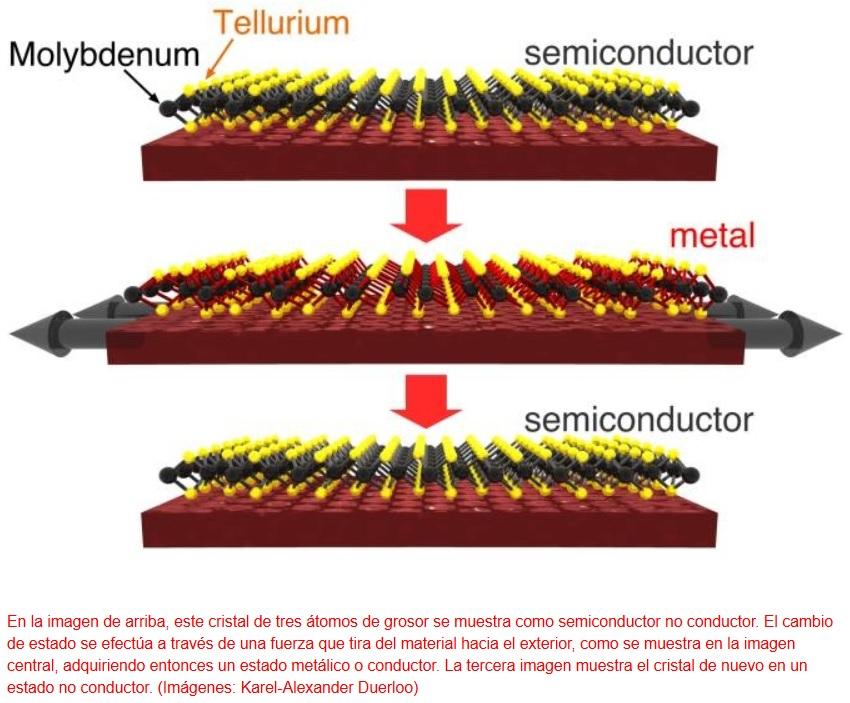Diseñan interruptor electrónico con un grosor de 3 átomos