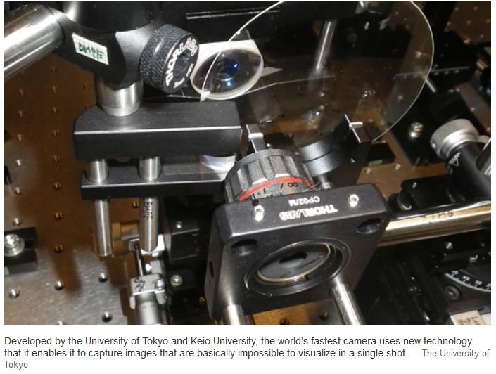 La cámara más rápida del mundo puede capturar reacciones químicas en acción