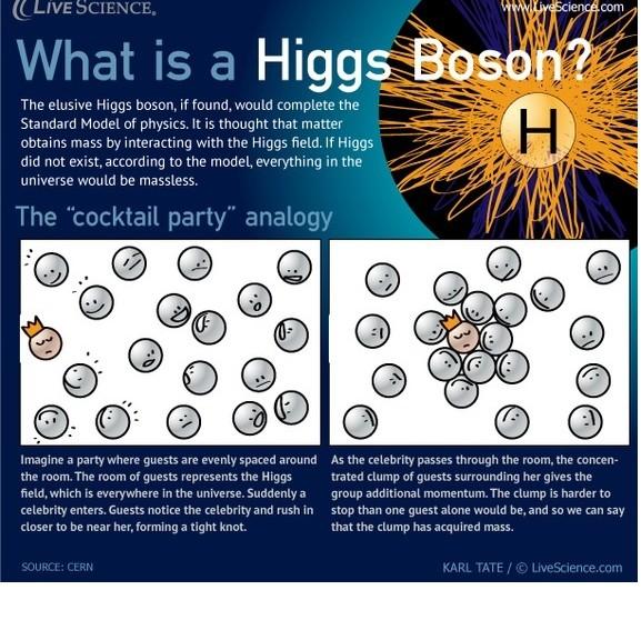 Hawking afirma que el bosón de Higgs podría destruir el Universo
