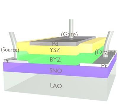 Usan material cuántico para crear transistores más pequeños que los de silicio