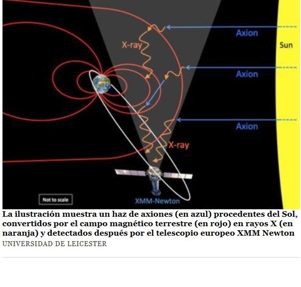 Habrían realizado la primera detección directa de materia oscura