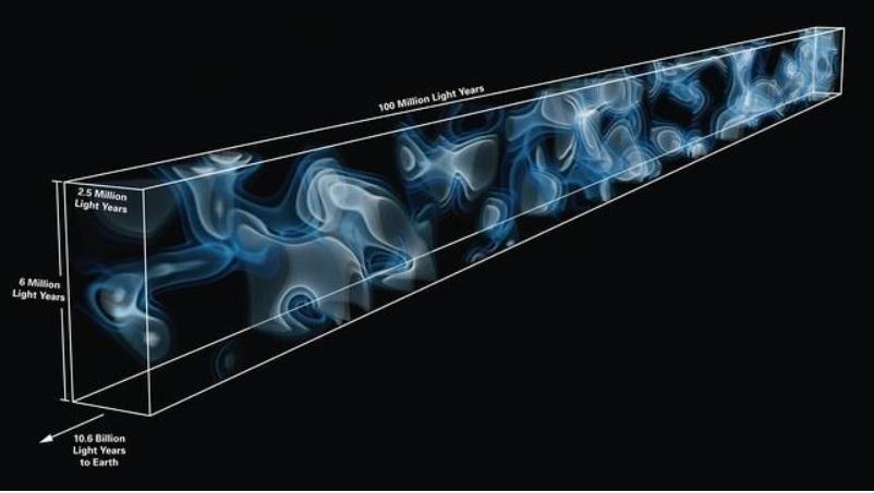 Mapa tridimensional del Universo cuando tenía 3 mil millones de años