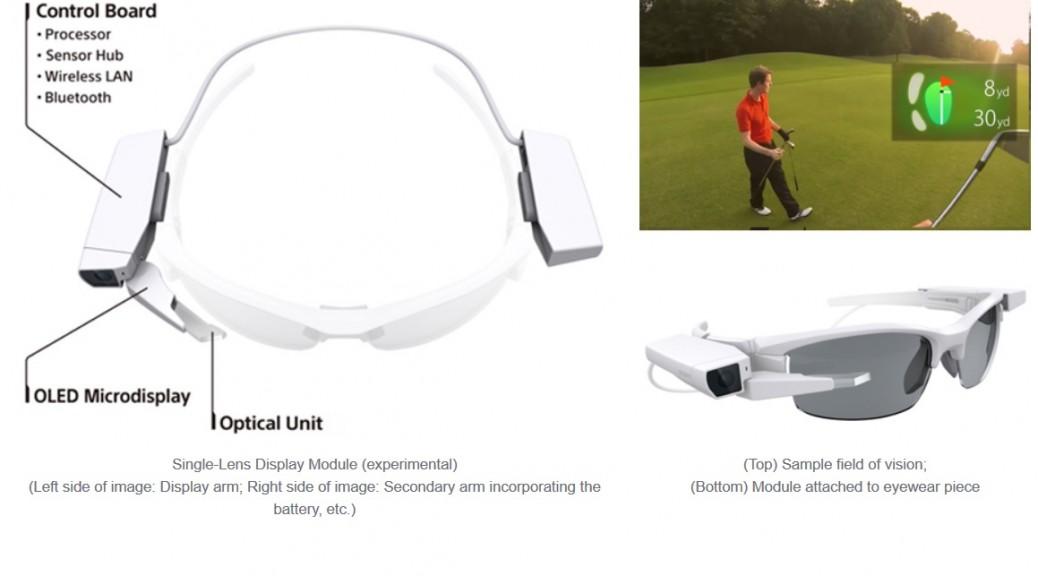 Sony quiere volver inteligentes cualquier par de gafas