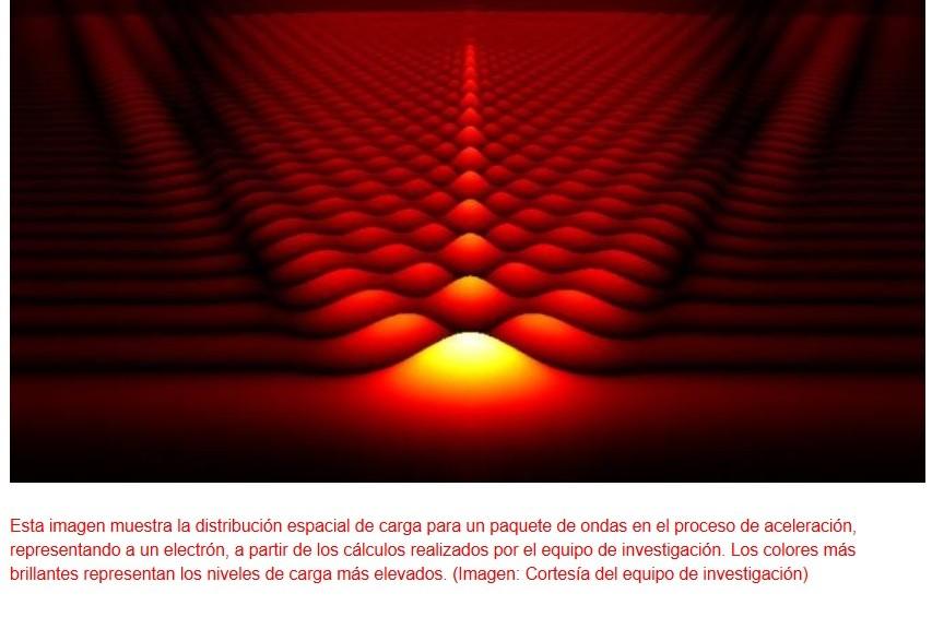 Partículas subatómicas que se autoaceleran sin fuerzas externas