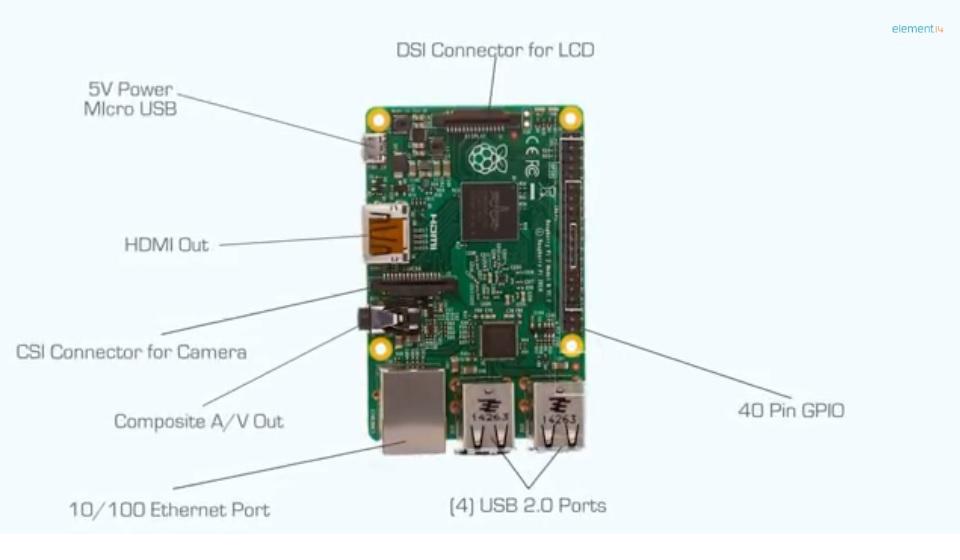 Lanzan Raspberry Pi 2, 6 veces más rápido que su predecesor y corre Windows 10