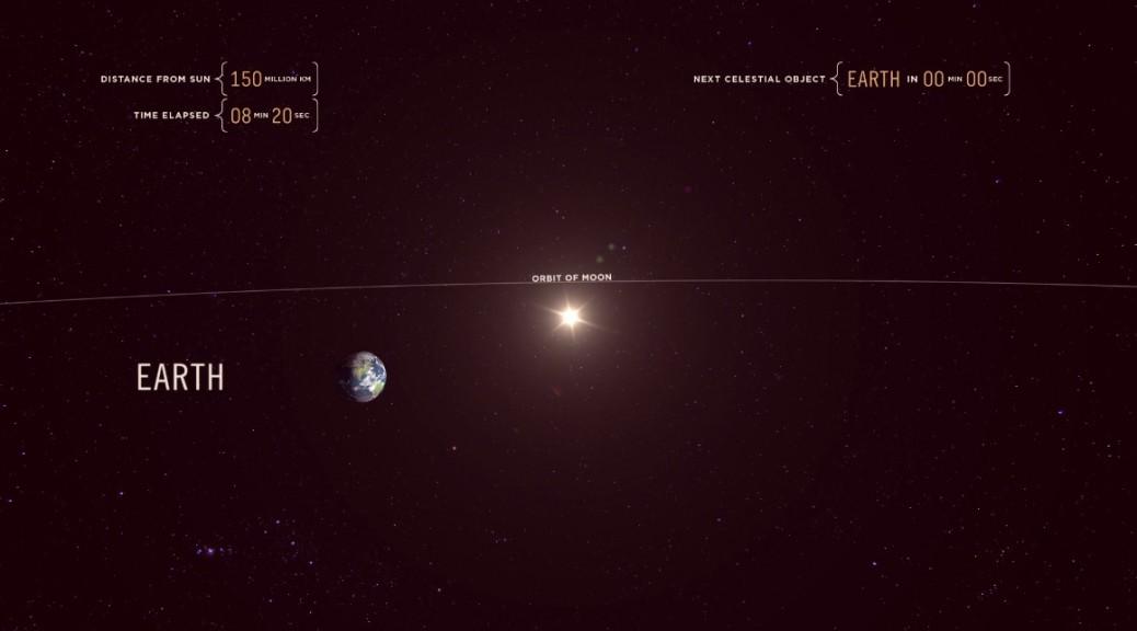 Recorra el sistema solar a la velocidad de la luz
