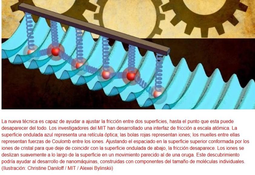 Logran analizar a escala atómica el punto donde desaparece toda fricción