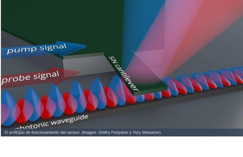 """Biosensor nanomecánico capaz de """"pesar"""" enfermedades"""
