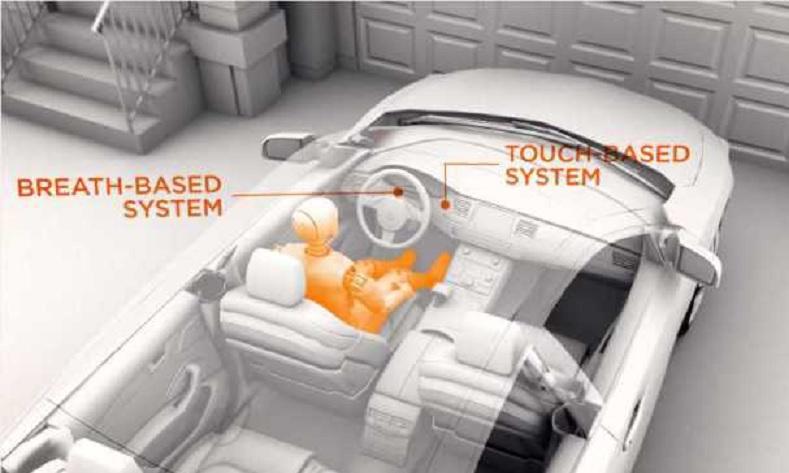 Solución tecnológica que no le permitirá conducir si ha bebido alcohol