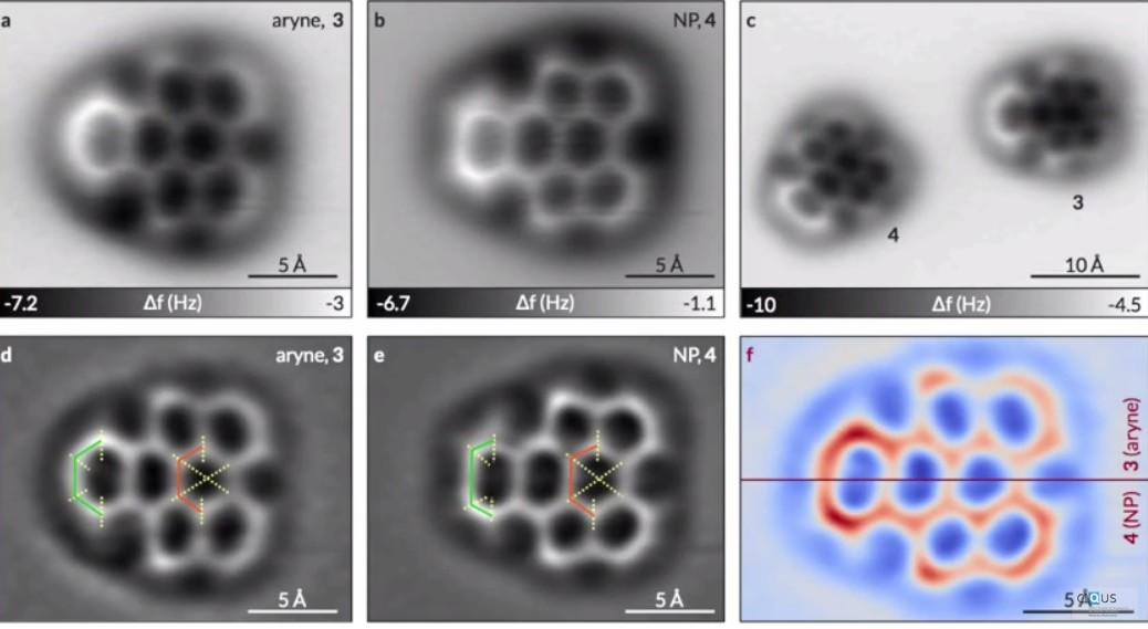 Logran demostrar la existencia de moléculas efímeras llamadas arinos