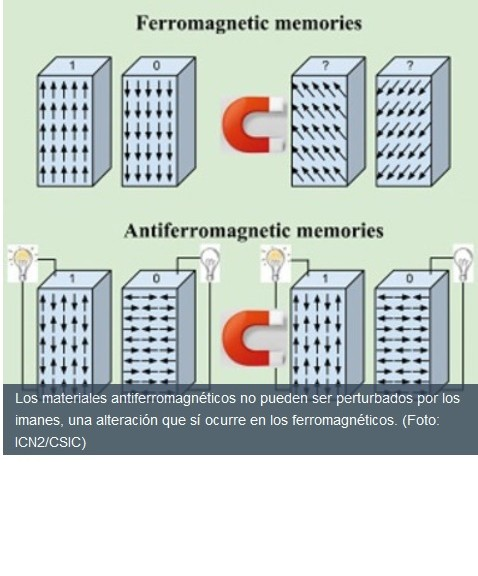 Memorias antiferromagnéticas alternativa más segura a las memorias tradicionales