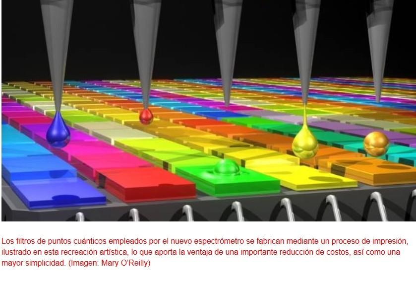 Fabrican espectrómetro que se puede incorporar en la cámara de un teléfono inteligente