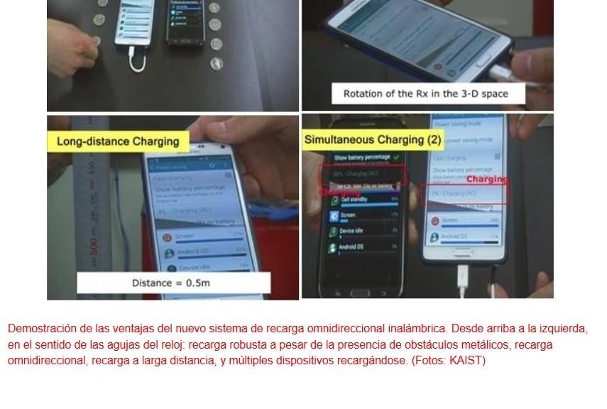Recarga inalámbrica de múltiples equipos móviles en cualquier dirección