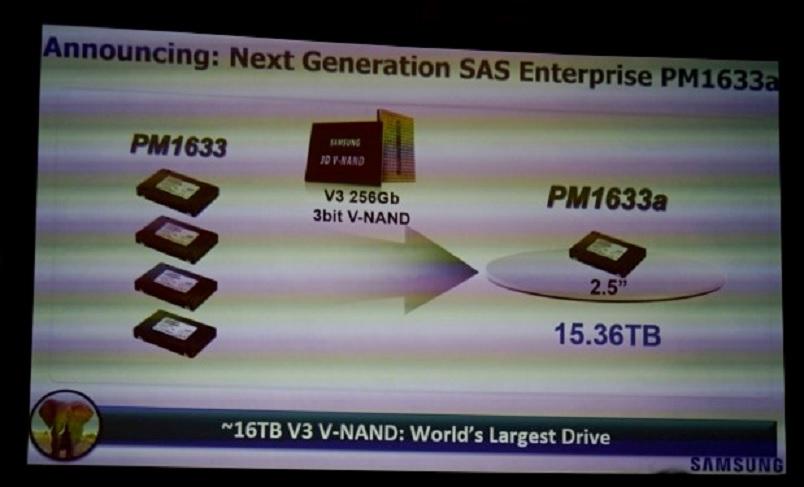 Samsung presenta su disco de estado sólido con capacidad de 16 Terabytes