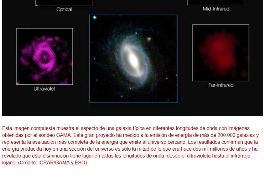 Confirman que el Universo está muriendo lentamente