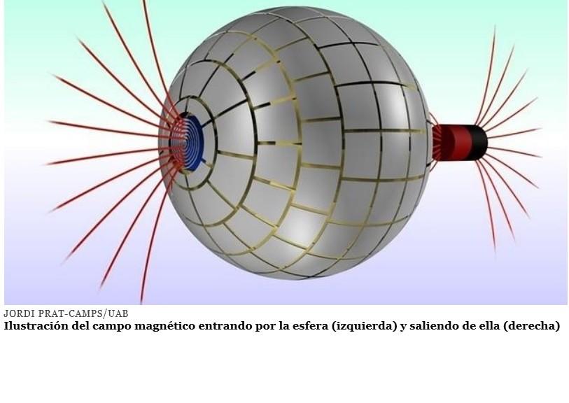 Crean un agujero de gusano magnético