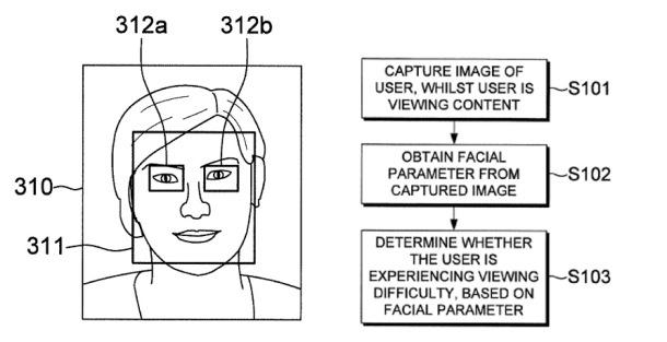 Samsung trabaja para convertir sus ojos en un mando a distancia