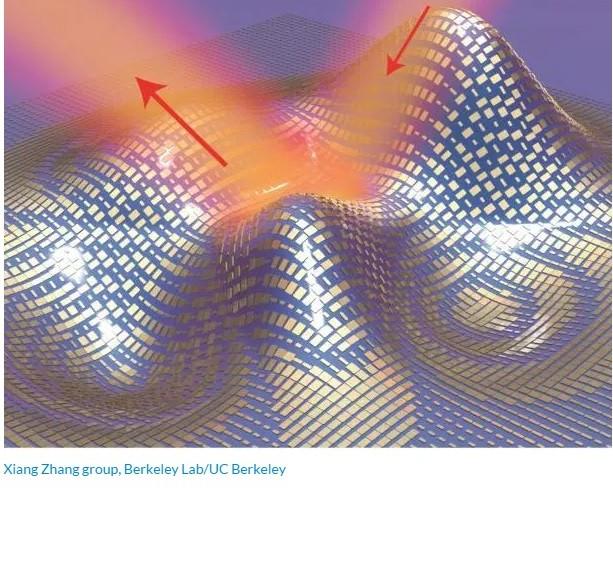 Crean la primera capa de invisibilidad que hace desaparecer objetos tridimensionales