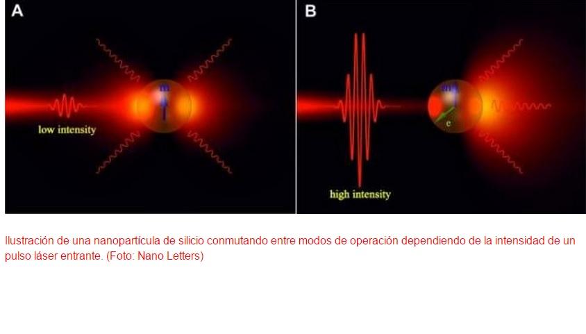 Desarrollan transistor óptico ultraveloz