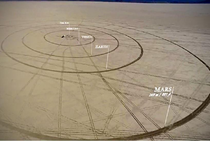 Vea la dimensión de un sistema solar realmente hecho a escala exacta